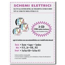 Promozione Schemi Elettrici Dacia - Mini - Smart