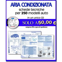 Aria Condizionata - 250 modelli